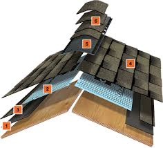 Cincinnati Roofing